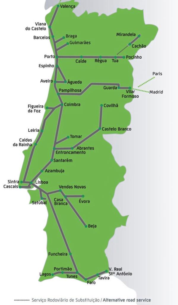 Malha ferroviaria em Portugal